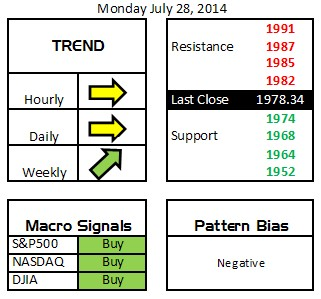 Daily Digits 7/28/14