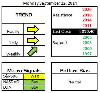 Daily Digits 9-22-14