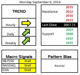 Daily Digits 9-8-14
